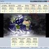 دانلود برنامه اعلام وضعیت آب و هوا EarthTime برای ویندوز